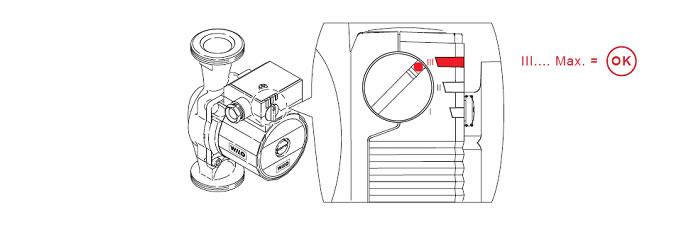 circuladores de conservación de energía