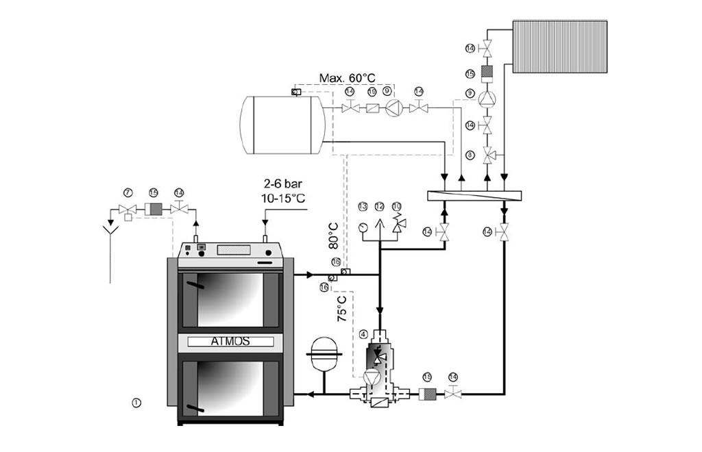 Předepsané zapojení kotle s Laddomatem 21