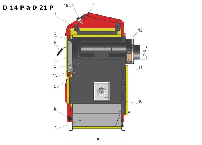 D20 P