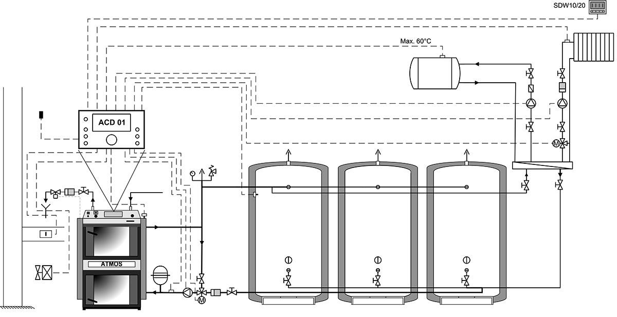 Zapojení kotle s regulací ACD 01